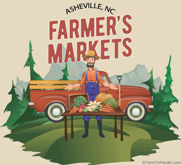farmers market produce in season graphic