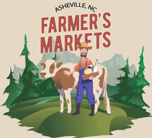 asheville farmers markets graphic